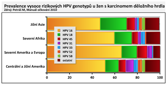nhs hpv vakcina mellékhatások hónalj alatti papillómák hogyan lehet eltávolítani a fórumot