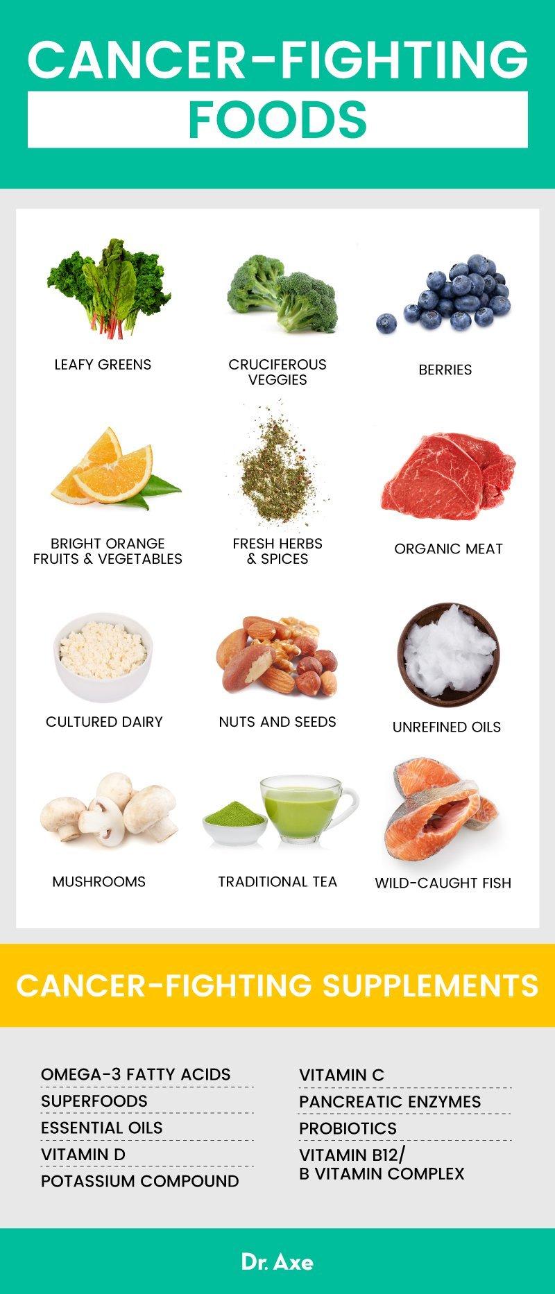 a vastagbél tisztítására szolgáló legjobb ételek hpv tedavisi bayan