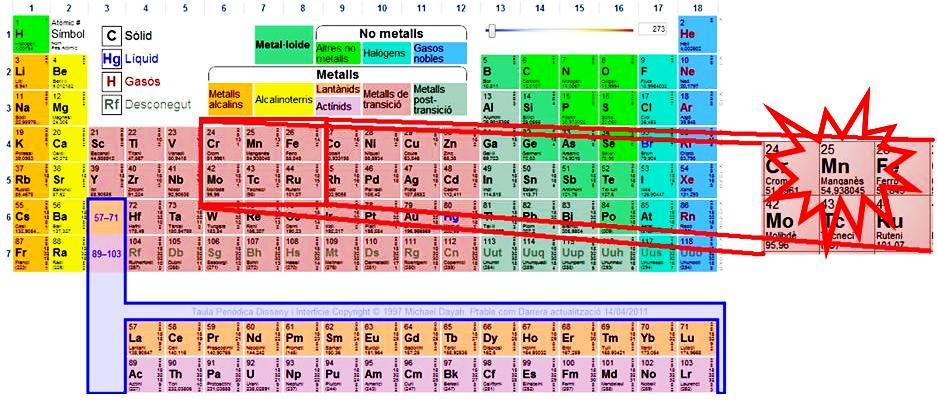 a nemi szemölcsök kémiai koagulációja az