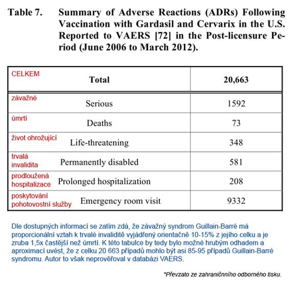 Znenie Petície za slobodnú voľbu v očkovaní :: Sloboda v očkovaní